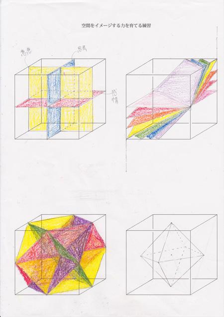 人智学を理解するための射影幾何学入門[シュタイナー教育・幼児教育 ...